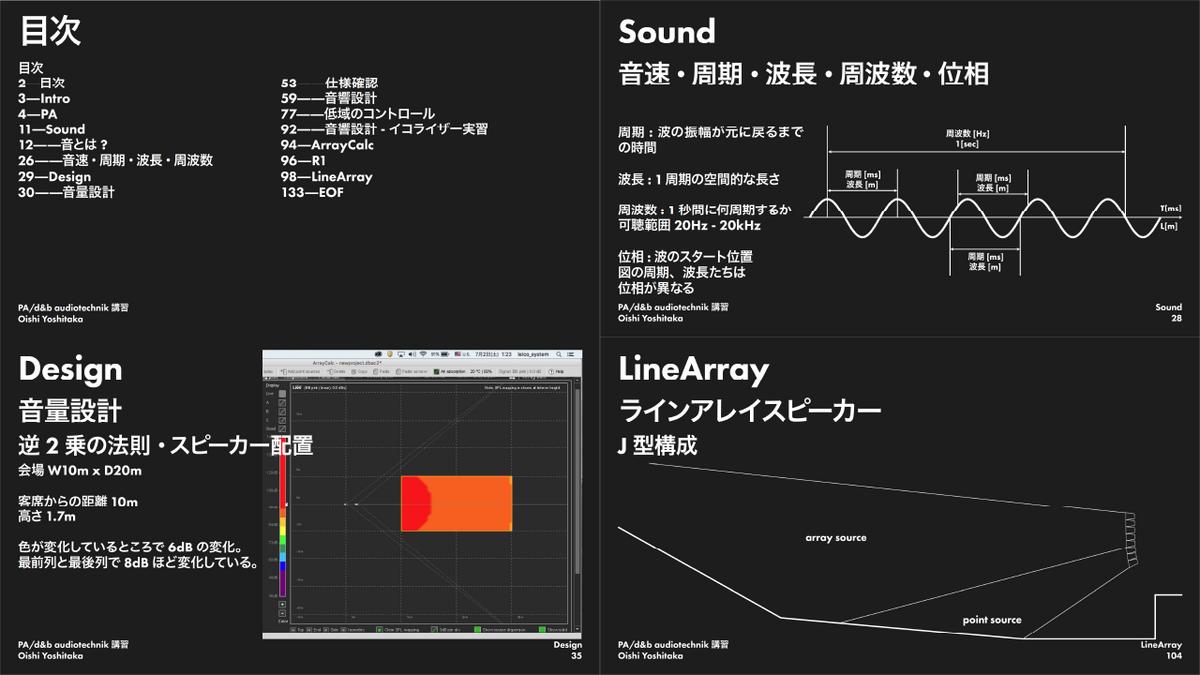 音響ワークショップ資料